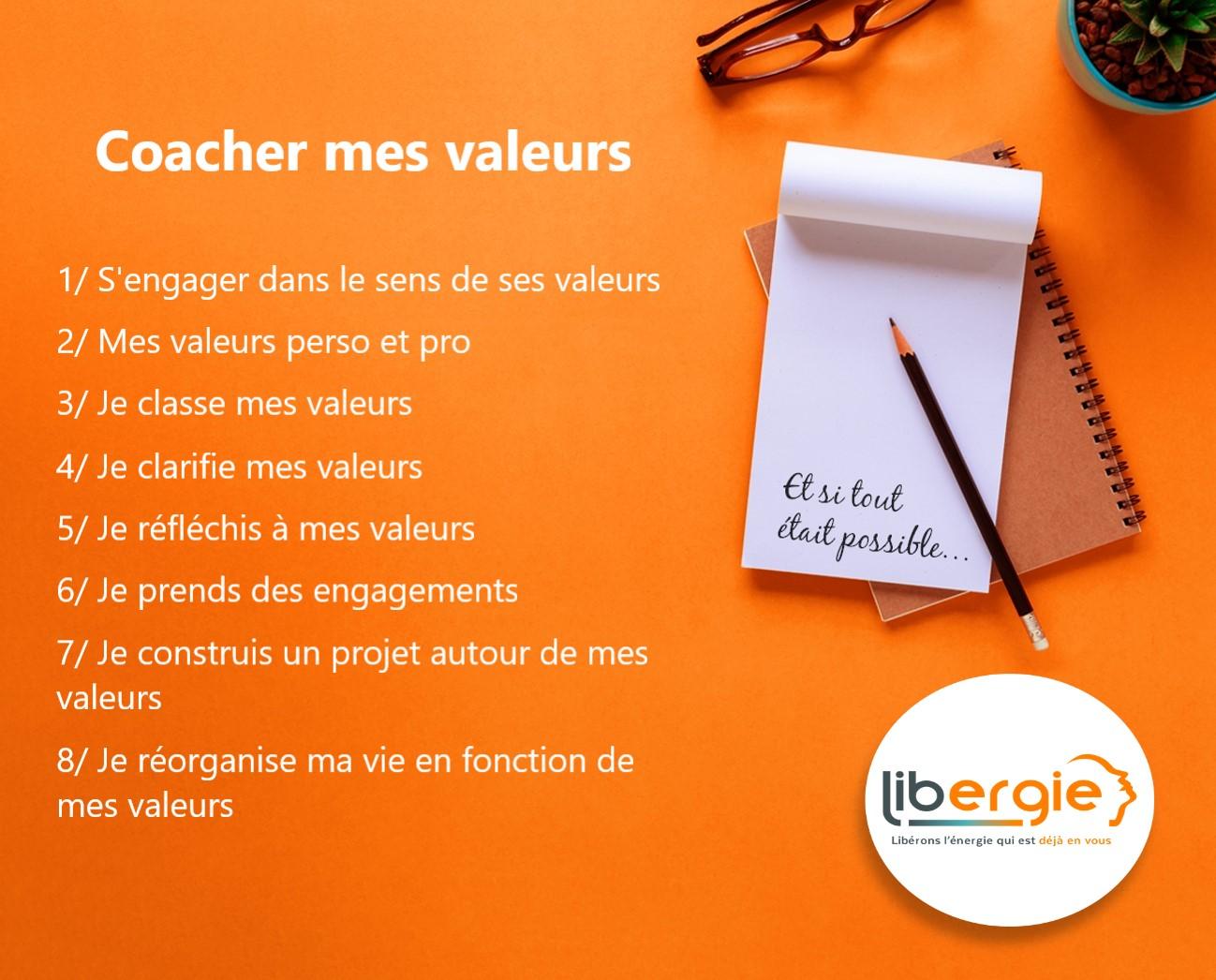 Dossier spécial « Coacher ses valeurs personnelles et professionnelles » 3/3
